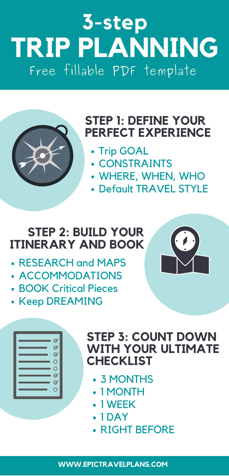 Trip planning 3-step process: infographic