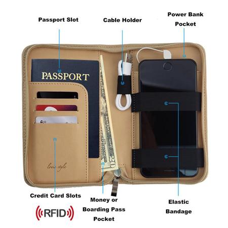 Passport holder, best gift ideas for men who travel internationally for work