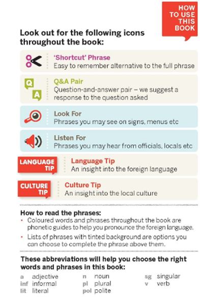 Travel gift ideas for students studying abroad, Lonely Planet phrasebook