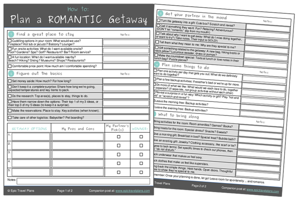 Visual of template for how to plan a romantic getaway